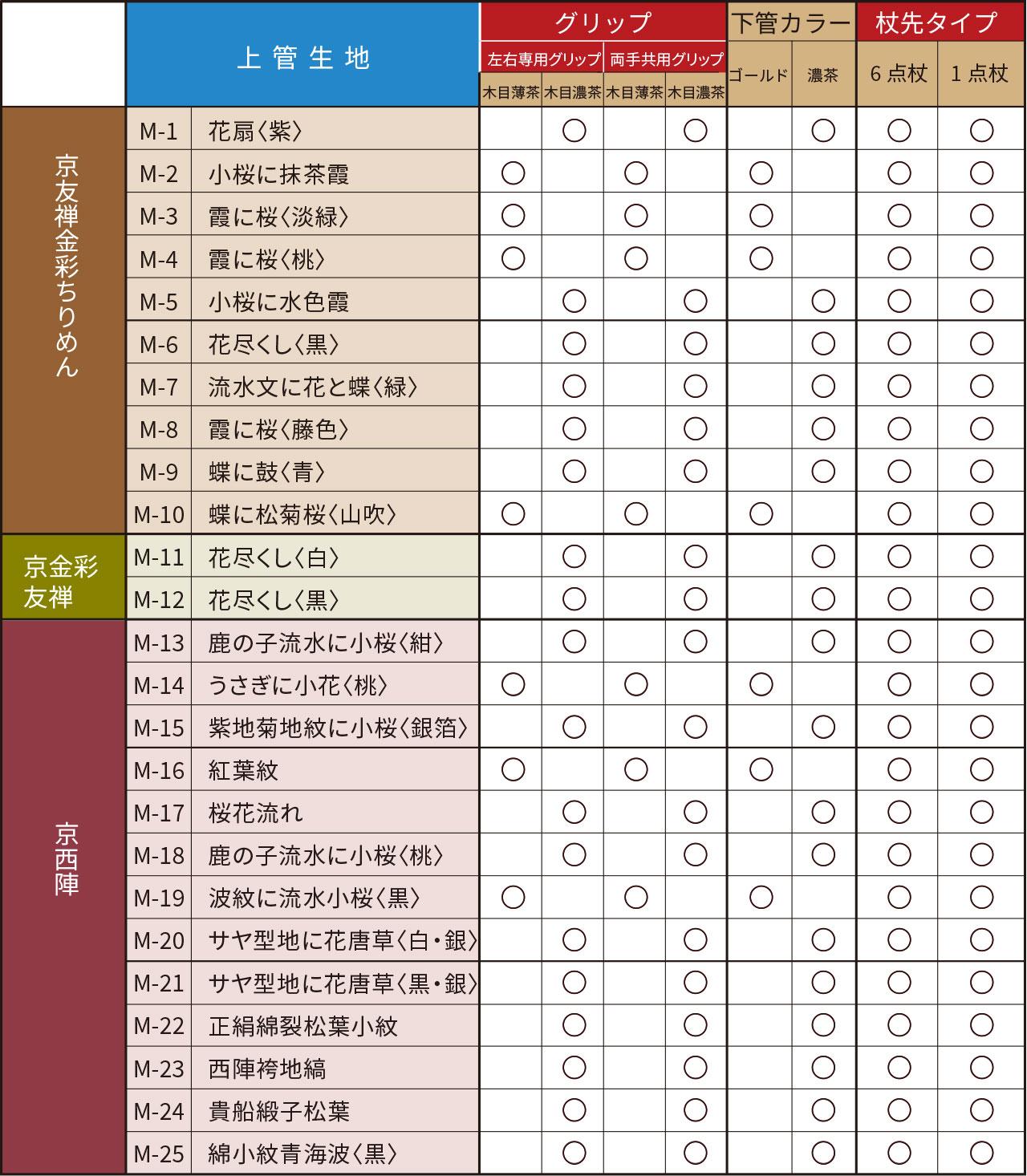 インターナショナル株式会社 対応表